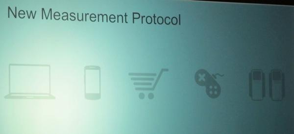New Measurement Protocol