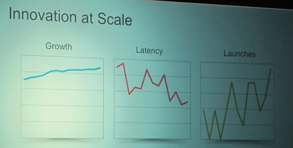 Pace of Innovation in Google Analytics