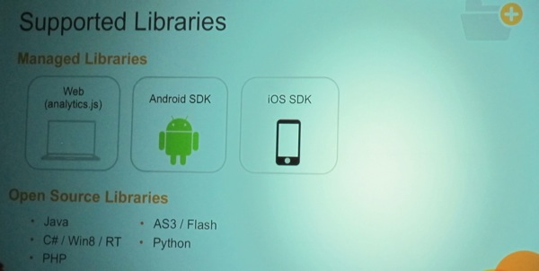 Supported Libraries