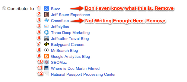 Google+ Authorship Limitations