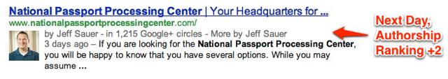 National Passport Authorship