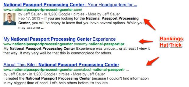 Rankings National Passport