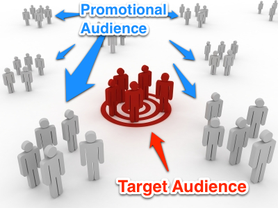 Target Audience Promotional Audience