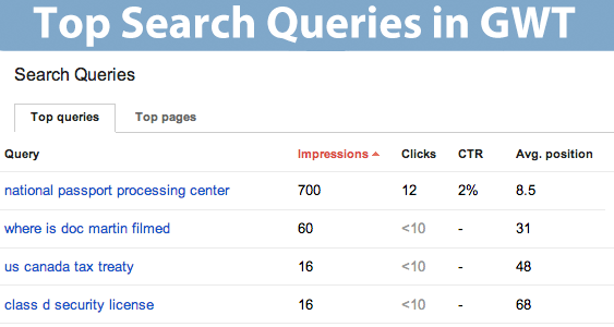 Top Search Queries GWT