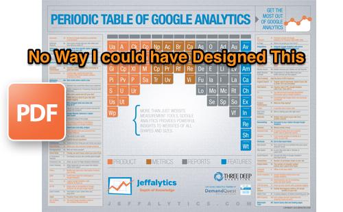 Periodic Table Graphic