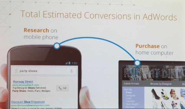 Estimated Conversions in AdWords