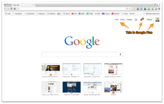 Chrome is Google Plus