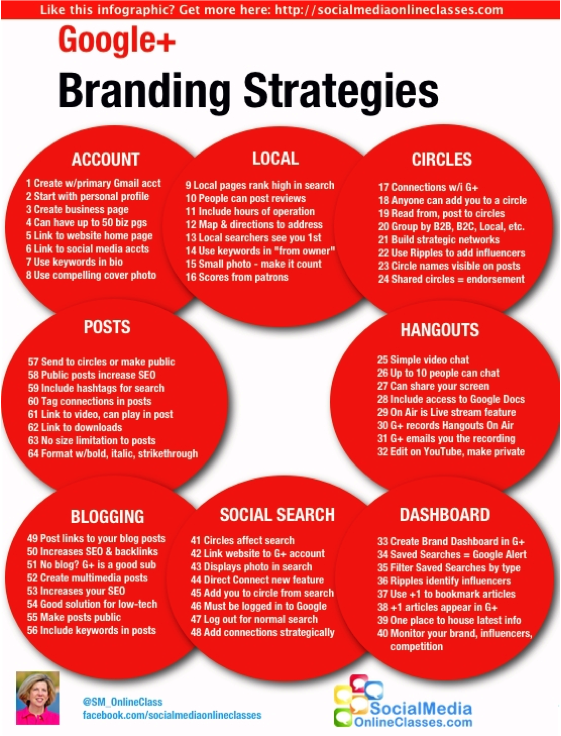 Google Plus Branding Strategies