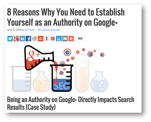 Google Plus Impacts Search