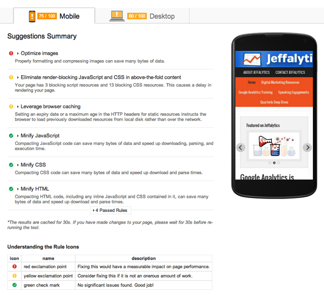 Jeffalytics Page Speed Scorecard