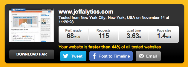 Jeffalytics Site Speed Test