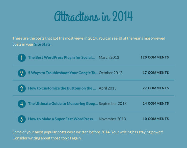 WordPress Year in Review Stats Jeffalytics