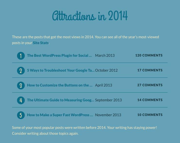WordPress Year in Review Stats Jeffalytics