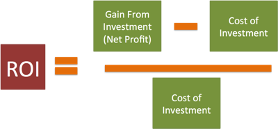 ROI Equation
