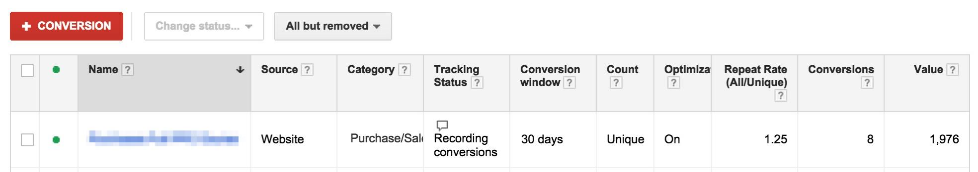 AdWords Conversion Pixels