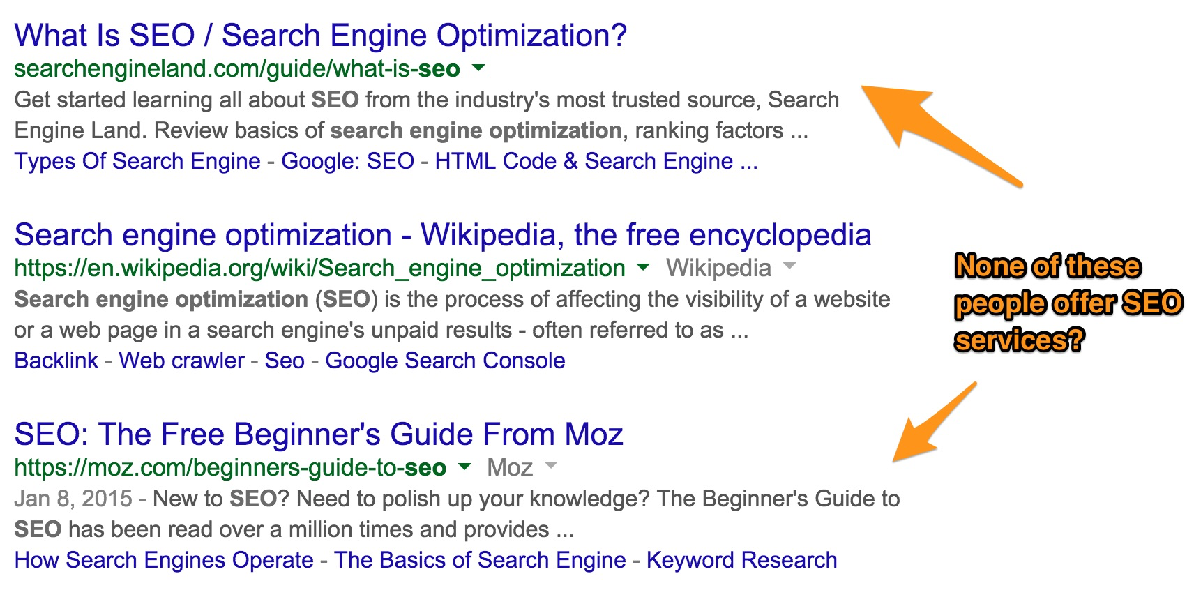 Results for SEO