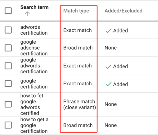 Optimizing keyword match types