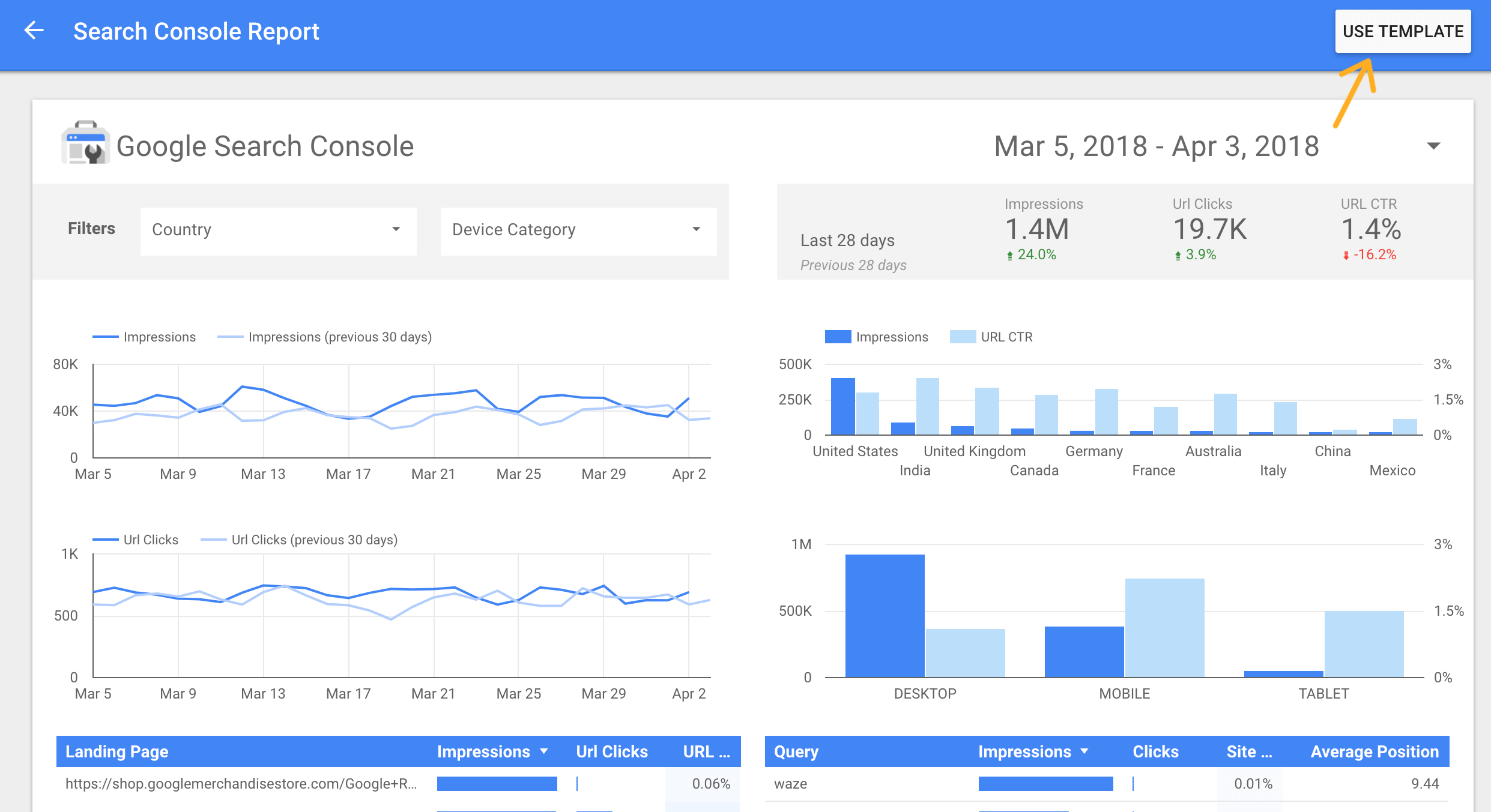 How to Build an SEO Dashboard with Google Analytics data in 2019