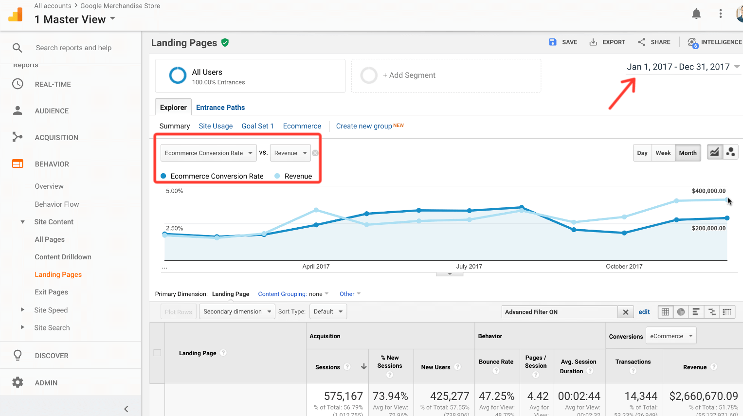 How to Maximize the Google Analytics Landing Page Report