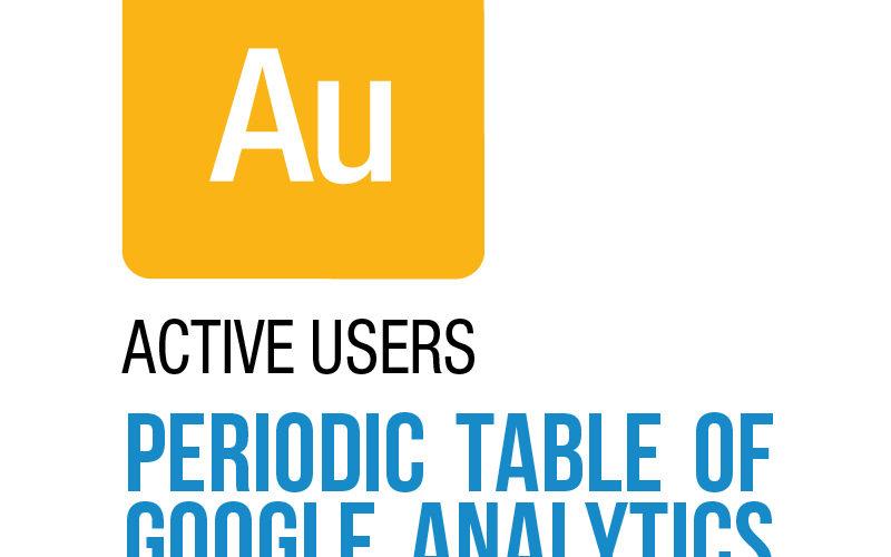ACTIVE USERS REPORT IN GOOGLE ANALYTICS