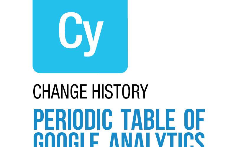 Change History Report in Google Analytics