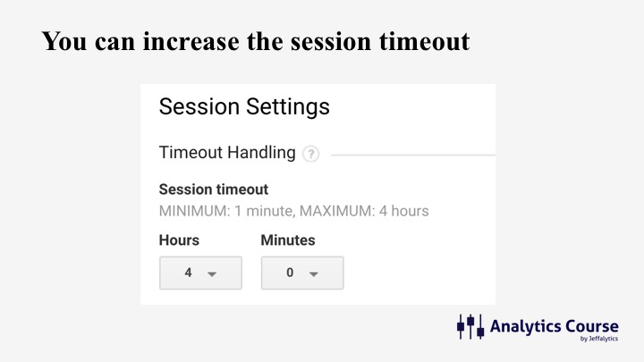 Google Analytics session settings