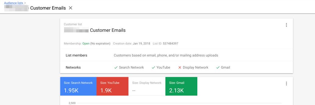 Google Ads Customer Match Results