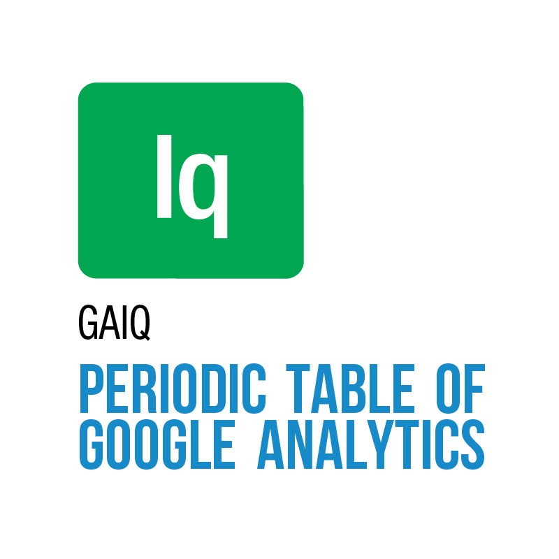 Iq Google Analytics Individual Qualification Gaiq Exam Jeffalytics