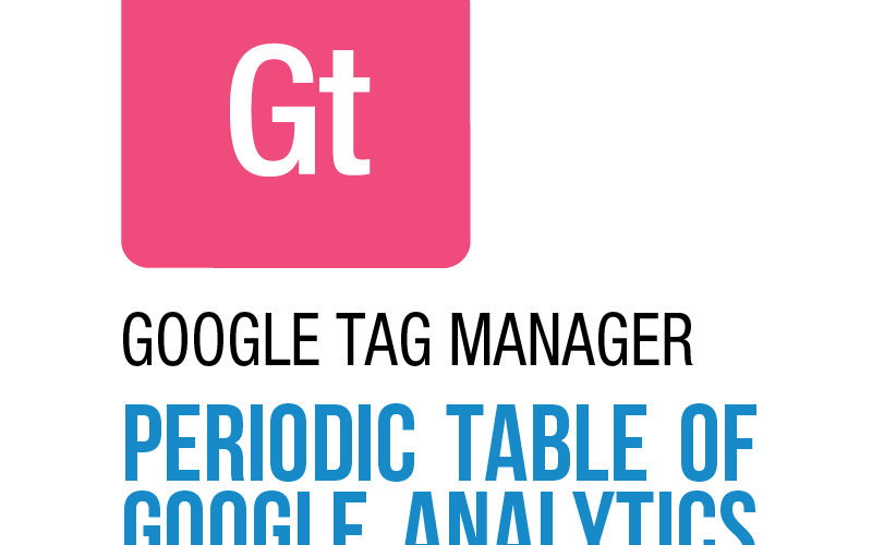 GOOGLE TAG MANAGER IN GOOGLE ANALYTICS