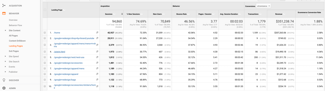 Google Analytics landing page report