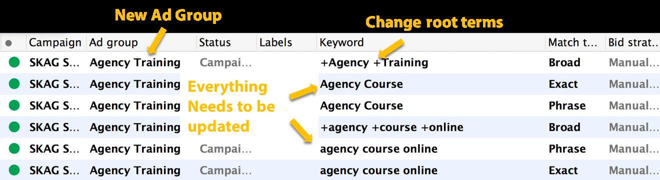 creating single keyword ad groups in AdWords editor