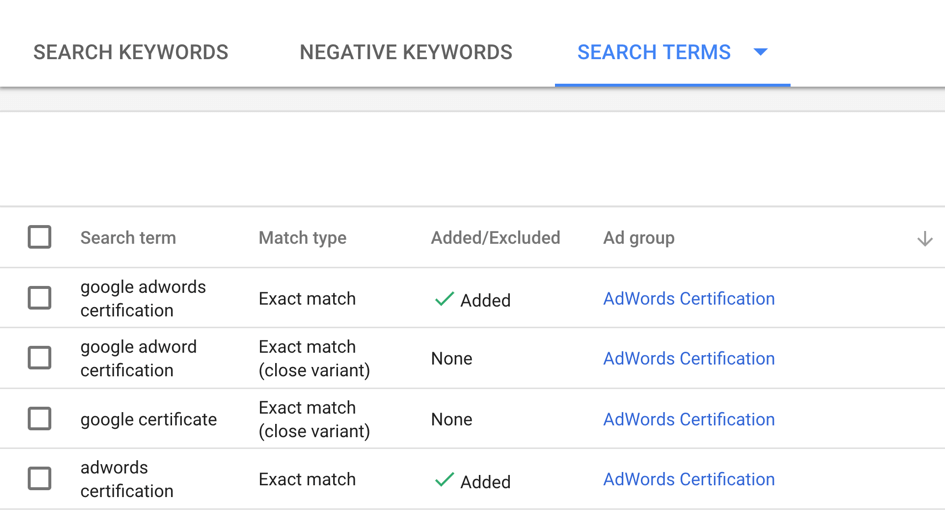 Mine search term reports for actual results