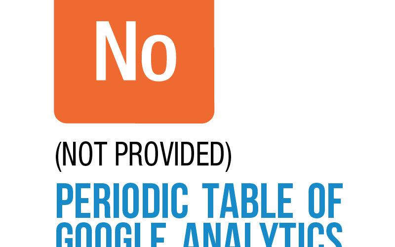 (Not Provided) in Google Analytics