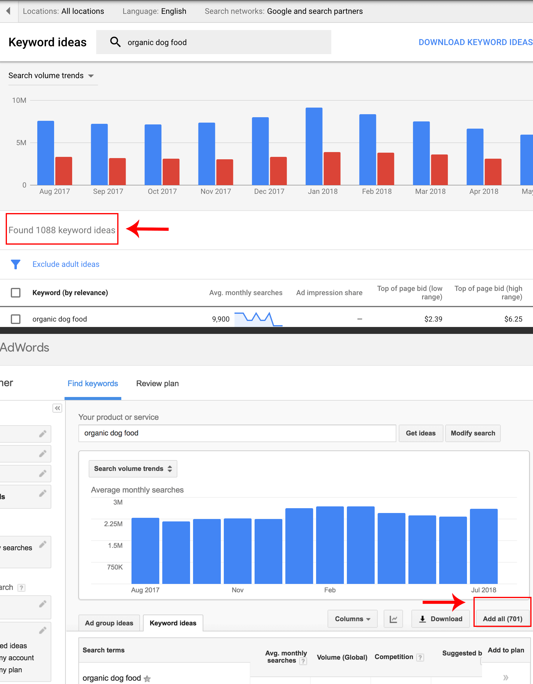 Google Keyword planner tests