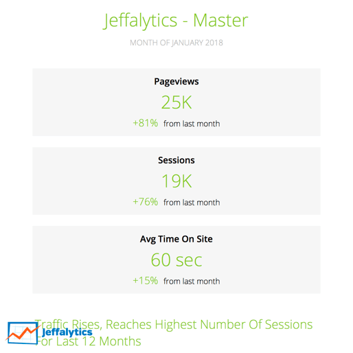 January 90 Day Challenge traffic metrics