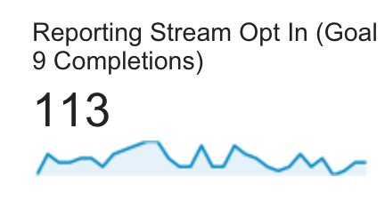 Reporting Stream Results