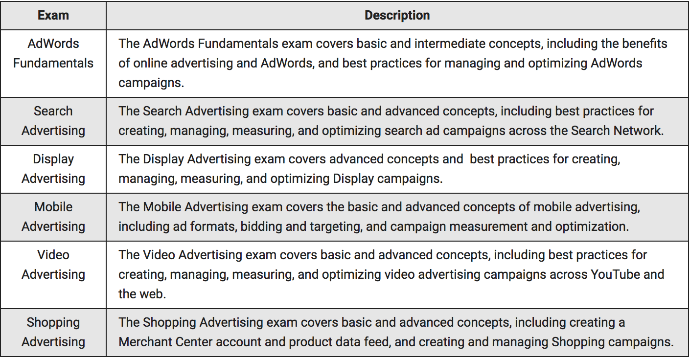 An Insider's Guide to Becoming a Google Ads Specialist - Jeffalytics
