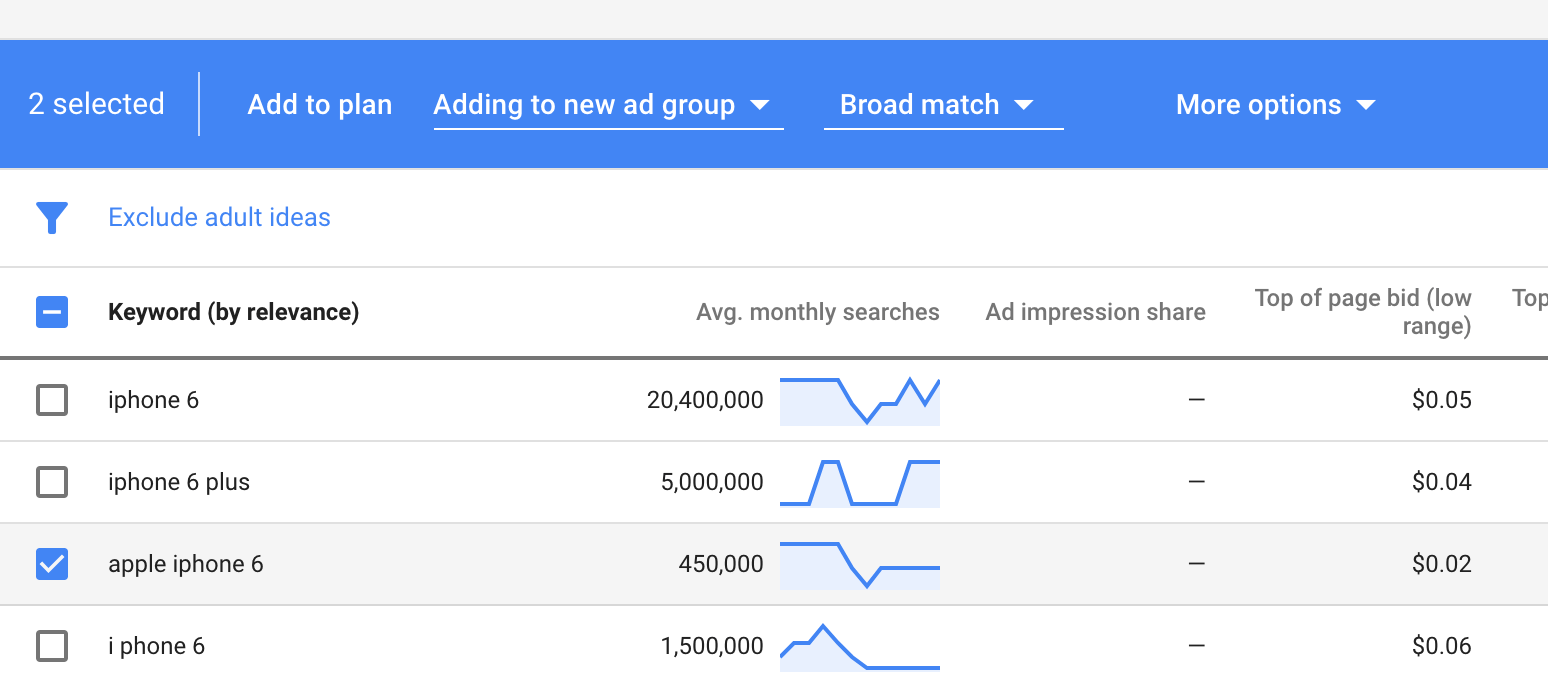 Build ad Groups in the Google keyword planner