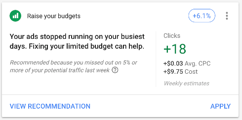 Google ads optimization score bid adjustments