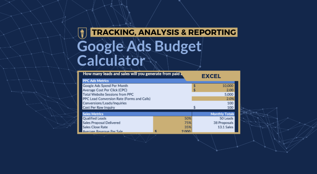 Google Ads Budget Calulator
