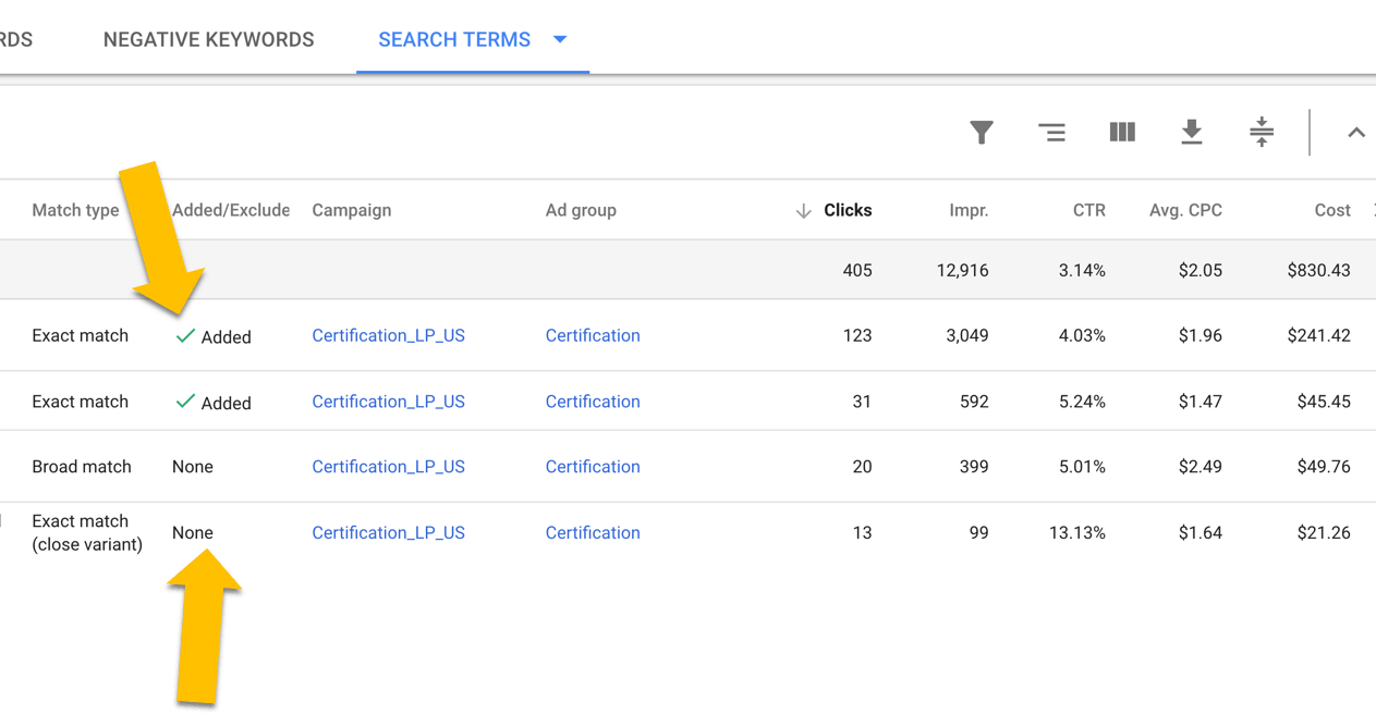 mine your AdWords search term reports