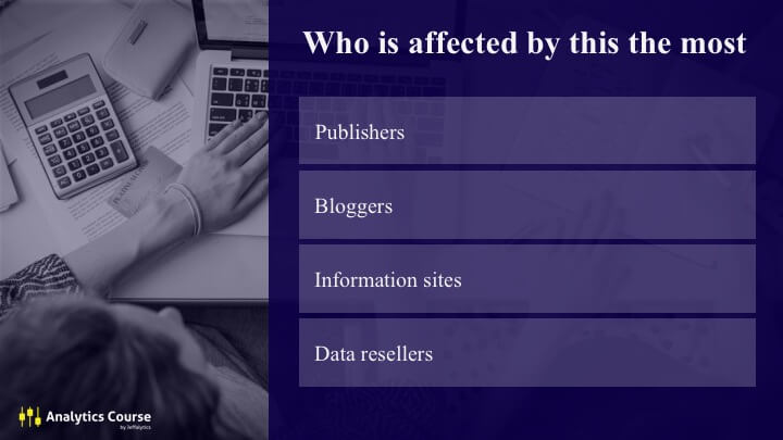 websites affected by GDPR compliance