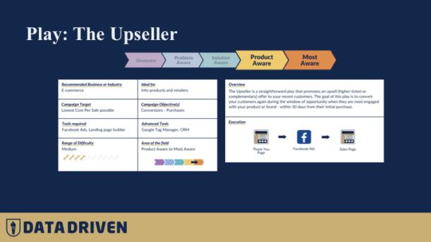 The Upseller