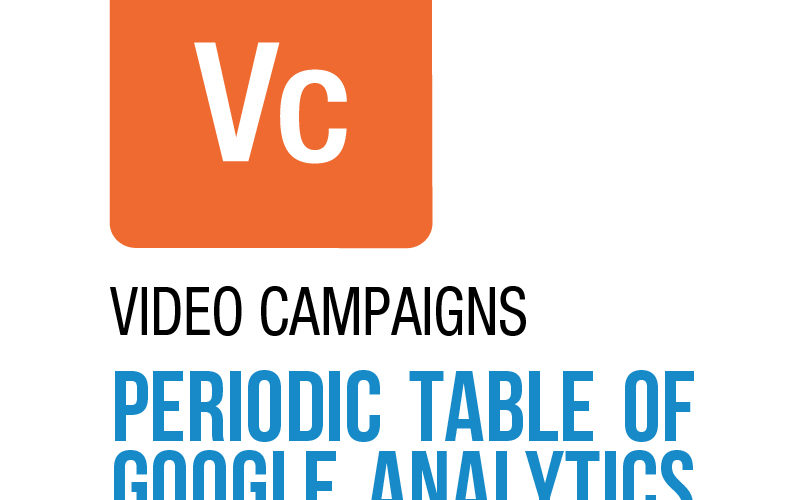 video campaigns in google analytics
