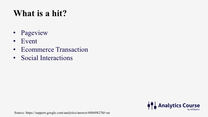 what is a hit?