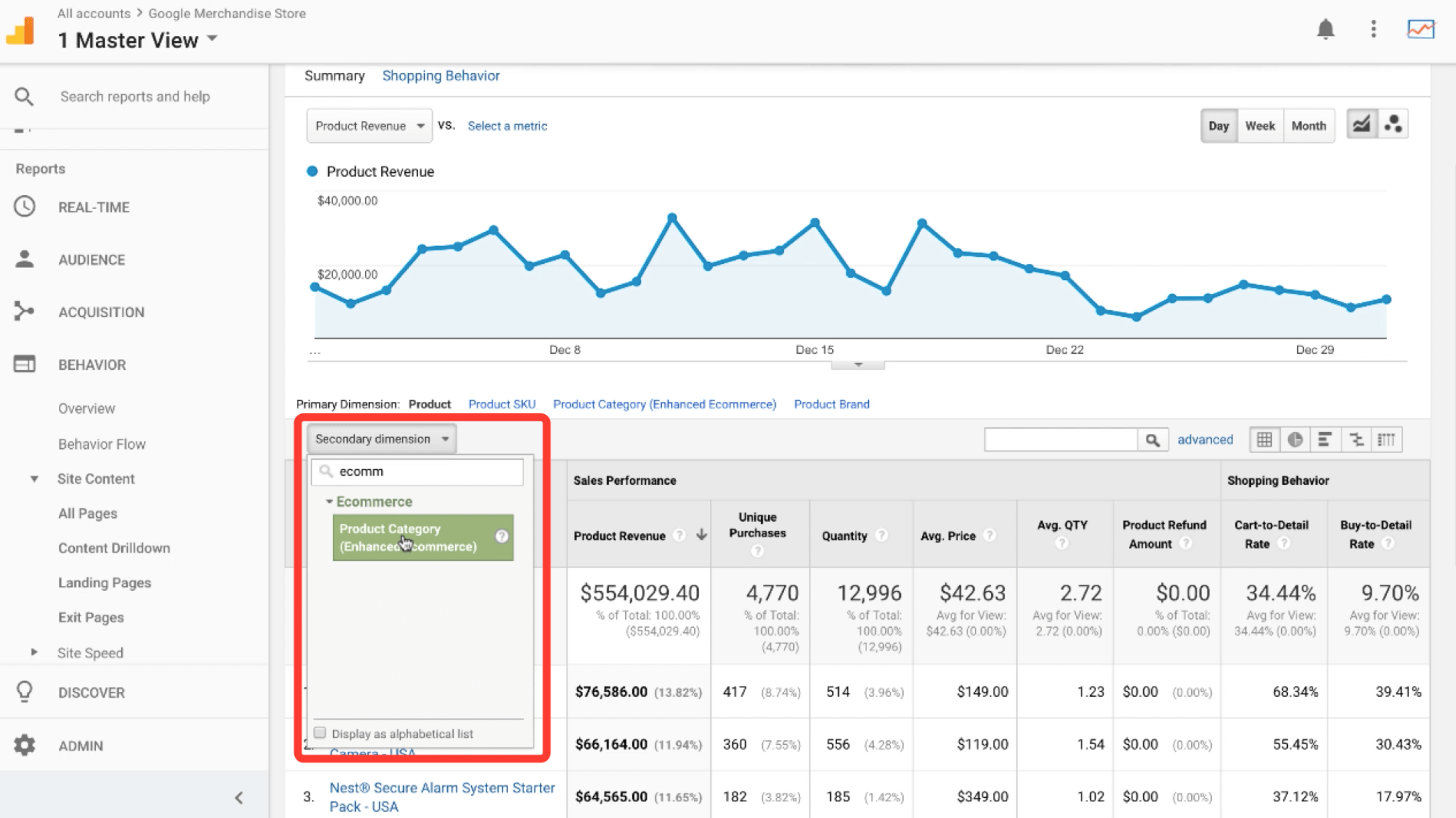 Google Analytics shopping performance report
