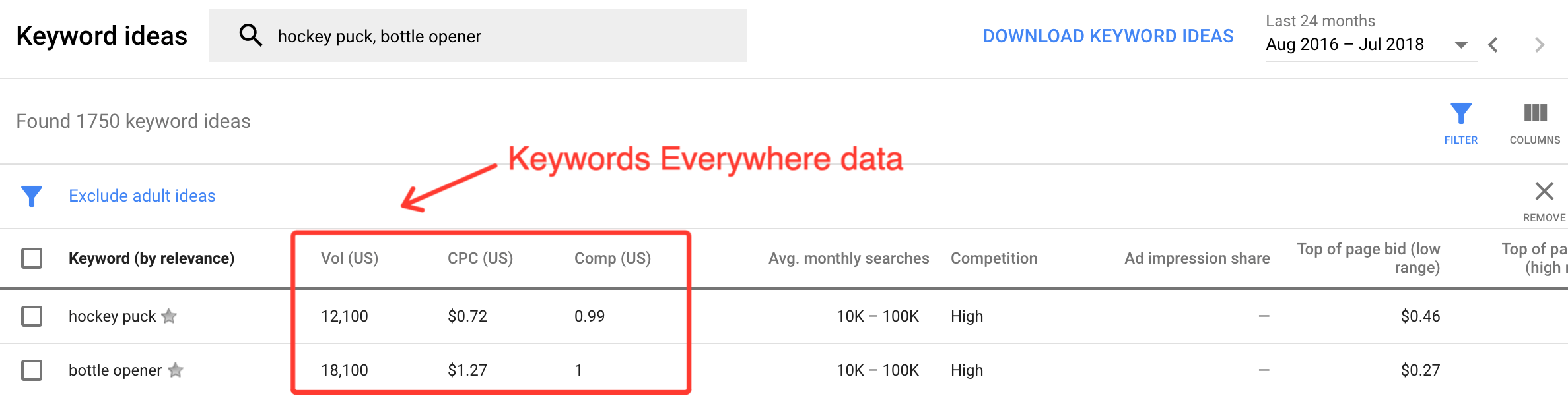 Keywords Everywhere Data in the Google Keyword Planner