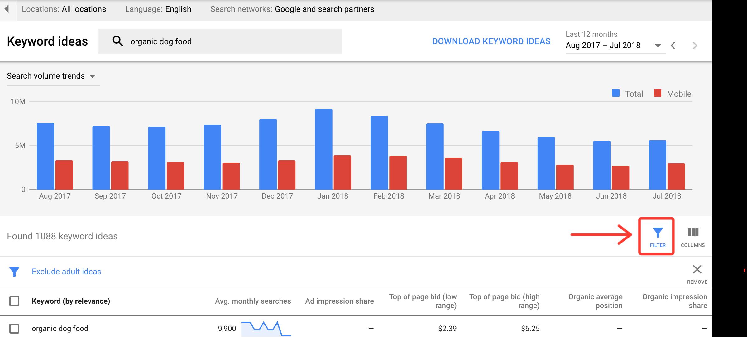 Google Keyword Planner filters