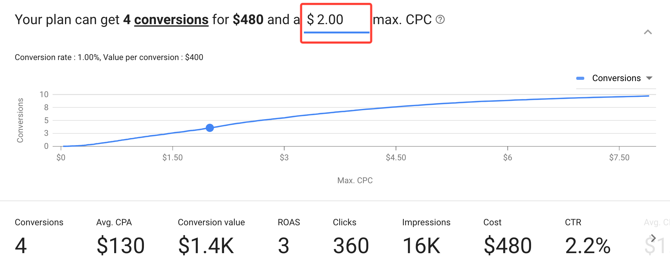 Change your max CPC in the Google Keyword Planner