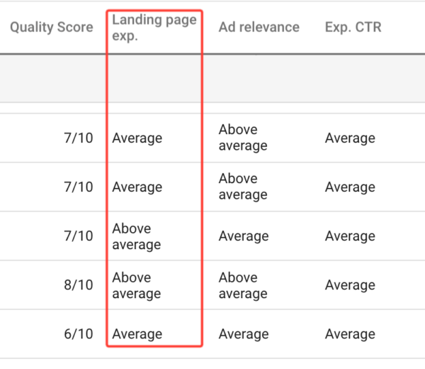Landing page experience score